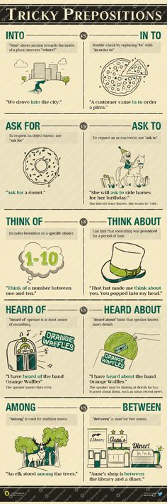 Difficult Prepositions for English Learners (Infographic and Video Class) - Wellington House Idiomas Teaching Grammar, Grammar And Vocabulary, Grammar Lessons, Teaching Writing, English Vocabulary, Teaching English, Writing Tips, Grammar Tips, Writing Courses