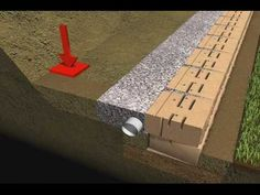 Part 8 - Drainage Backfill - Retaining Wall Installation - Standard unit Retaining Wall Drainage, Concrete Block Retaining Wall, Diy Retaining Wall, Retaining Wall Design, Building A Retaining Wall, Concrete Blocks, Diy Garden Projects, Outdoor Projects, Home Projects