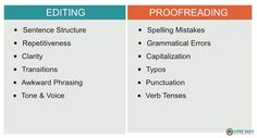 How To Become a Proofreader As a Beginner (Ultimate Guide) - Lifez Eazy Online Jobs From Home, Work From Home Jobs, Online Work, Vocabulary Enhancement, Job Hunting Tips, Free Courses, Online Courses, Verb Tenses, Sentence Structure