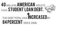 Image result for face student loan debt