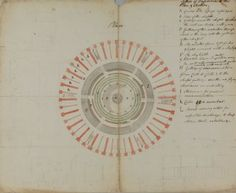UC 119, f. 120: plan of the panopticon prison. Courtesy UCL Special Collections, image captured by UCL Creative Media Services.