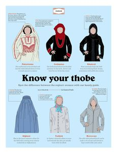 Woman's Know Your Thobe - Don't go to the Middle East ignorant to customs and dress.. Be informed :)