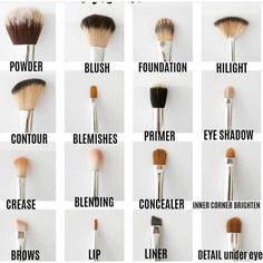 make up;make up for beginners;make up tutorial;make up for brown eyes;make up for hazel eyes;make up organization;make up ideas; Makeup Brush Uses, Makeup 101, Makeup Guide, Makeup Tricks, Skin Makeup, Eyeshadow Makeup, Makeup Ideas, Games Makeup, How To Makeup