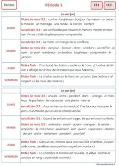 Dictées ce1/ce2 – La classe d'Ameline Learning French For Kids, French Grammar, Cycle 3, French Lessons, Home Schooling, Learn French, Study Tips, Coding, Education