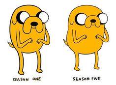 98 Imágenes Principales De Jake El Perro Adventure Time Cartoon
