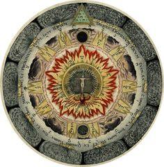 Alchemy:  The Cosmic Rose, from Amphitheatrum Sapientiae Aeternae, a book on alchemy, by Heinrich Khunrath, 1595.  An Alchemy artwork.