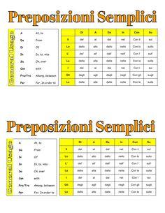 Italian Prepositions