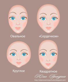 ARTICULADA-----Обыкновенное чудо: Форма лица текстильной куклы