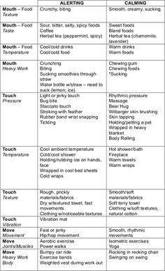 List of SPD Calming Activities