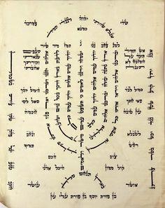 Art Found Out: Shiviti - four interesting examples Hebrew Prayers, Biblical Hebrew, Symbole Protection, Rune Tattoo, Jesus Bible, Muse Art, Spirituality Books, Medieval Manuscript, Jewish Art