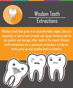 This is why we often recommend that our Sterling VA patients have their wisdom teeth removed When you schedule an appointment with Titan Dental Care we can examine you ta. Dental Hygiene School, Dental Procedures, Dental Humor, Dental Assistant, Dental Hygienist, Tooth Extraction Care, Tooth Extraction Aftercare, Oral Health, Dental Health