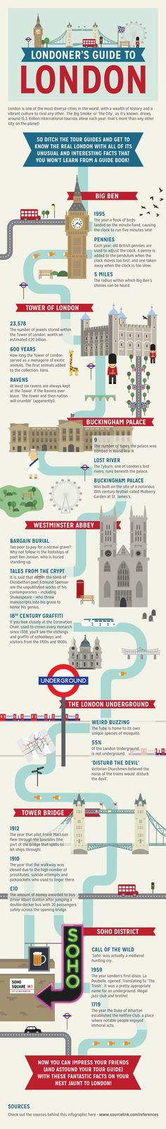 London As Londoner's Do