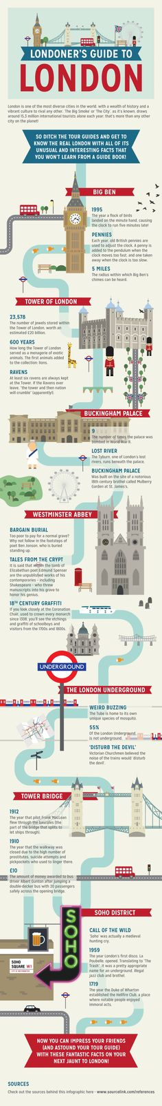 Londoner's Guide To London...Hopefully I can put this to good use if I study abroad this summer here :) Plus, who doesn't love an infographic.