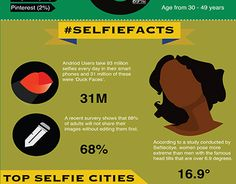 "Check out new work on my @Behance portfolio: ""Selfie Graphic"" http://be.net/gallery/35934891/Selfie-Graphic"