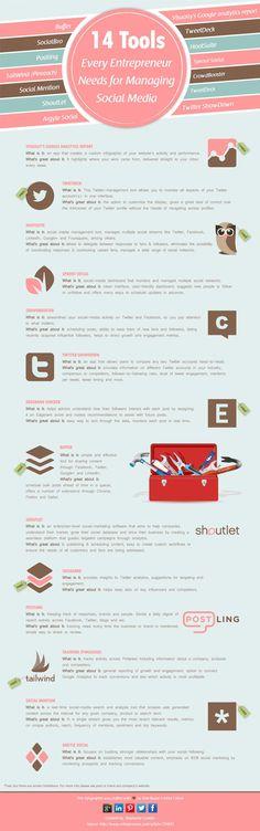 INFOGRAFÍA: 14 herramientas ideales para un Community Manager | Clases de Periodismo