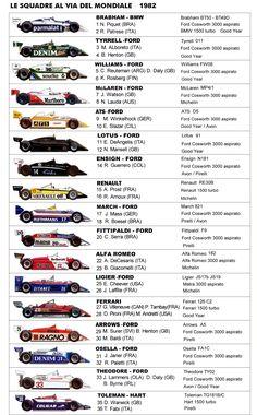 monoposto formula 1 1982