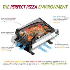 242 Best Pizza Oven Images Grilling Ovens Outdoor Kitchens