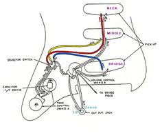 Seymour Duncan P Rails Wiring Diagram on duncan designed pickups wiring diagrams