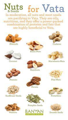 Ayurveda Dosha - Nuts & Seeds that pacify Vata - By Banyan Botanicals.