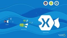 Eclipse vs. Android Studio vs. Xamarin Who will Rule the Market of Apps