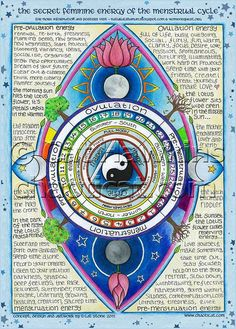 The Secret Energy of the Menstrual Cycle by Cat Hawkins