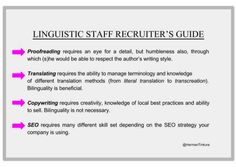 Linguistic staff recruiter's guide by Martin Kůra via slideshare Proofreader, Writing Styles, Copywriting, Seo, Knowledge, Author, Handwriting Styles, Writers, Lettering Styles
