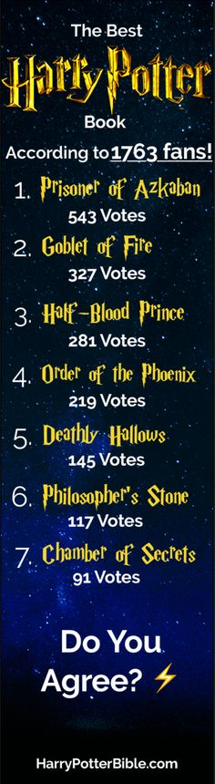 1763 Harry Potter Fans Voted: This is the Best Harry Potter Book I just spent over 1 month collecting 1700+ answers on which Harry Potter Book the fans considers the best! Find out why they voted as they did in my extensive blogpost.