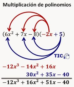 Algebra exercises Polynomial multiplication is part of Math formulas - Mathematics Geometry, Physics And Mathematics, Math Vocabulary, Maths Algebra, Math Charts, Maths Solutions, Math Formulas, School Study Tips, Math For Kids