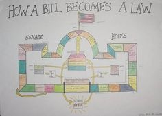 How a Bill Becomes a Law Board Game | ... Activity: PowerPoint: How a Bill Becomes a Law:The Journey of a Bill