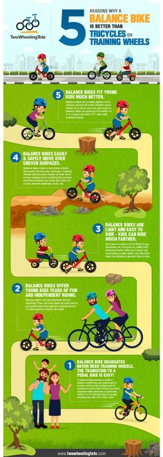 Infographic showing 5 reasons why a balance bike is better than tricycles or training wheels Best Kids Bike, Bike With Training Wheels, Baby Bike, Push Bikes, Bike Pedals, Radio Flyer, Balance Bike, Bike Rider, Bike Reviews