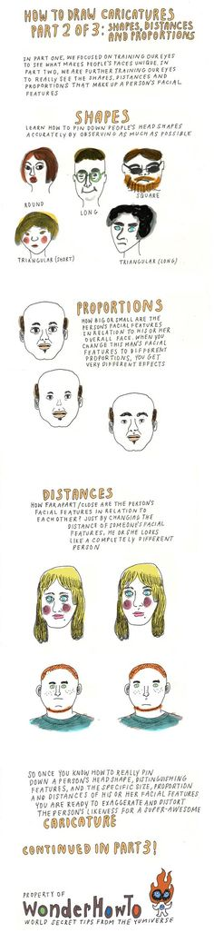 Part 2 of 3: How To Draw Your Own Caricatures