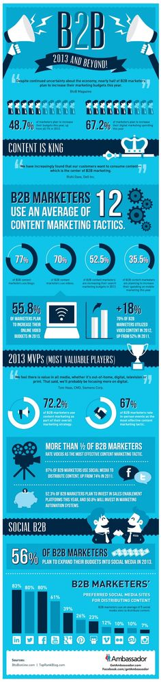 infographie #B2B