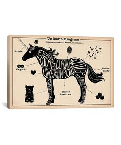 DarkLord Unicorn Anatomy Diagram Wrapped Canvas - this is awesome!
