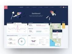 Dashboard Analytics by Barthelemy Chalvet