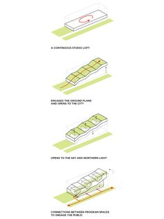 ideas about concept diagram on pinterest   architecture    weiss   manfredi to design kent state    s new     million architecture building