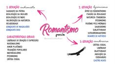 Resumo do Romantismo (poesia) - Literatura