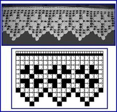 Filet Crochet Lace Edging Perfect