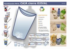 PET recycling  reciclado de botellas de plastico PET