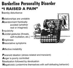 What would be a good thesis for a research paper about antisocial personality disorders?