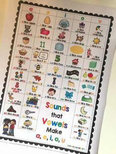Vowel chart vowel letter combinations. Charts and strips.