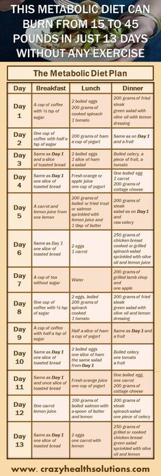 16 Best 13 Day Metabolism Diet Images