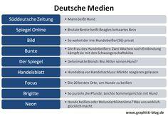 German Media Deutsche Medien