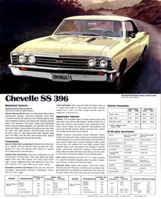 Its all in the details...67 Chevelle SS 396...yummy yellow...ccm
