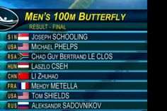 The leaderboard of the men's 100m butterfly final at the 2016 Rio Olympic Games…
