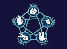 and...as it always has, rock crushes scissors. want this shirt.
