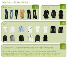 My Capsule Wardrobe incl. accessoires, shoes, underwear and specific sportsclothes