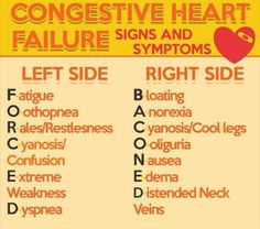 Congestive Heart Failure Signs and Symptoms - Image Credits: Best Places to Find Nursing School Scholarships Med Surg Nursing, Cardiac Nursing, Pharmacology Nursing, Ob Nursing, Funny Nursing, Nursing School Notes, Nursing Schools, Lpn Schools, Nursing Information