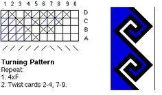 tablet weaving pattern