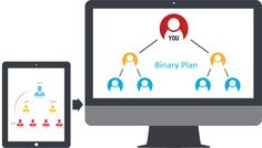 The compensation paid in binary plan is based on sales volume so, performers who bring more sales gain healthy for their efforts this income becomes maximum with a perfect balance of network leg structures. http://awapal.com/mlm/binary-plan-mlm-software