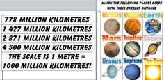 Solar System: Distance between the Planets - An activity which requires students to use scale to work out the distance between the planets in our solar system.